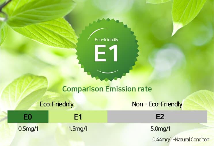 homedant-feature-wardrobe-28-Reliable-Quality-1-Eco-friendly-E1-grade-mdf